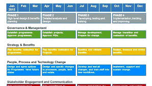Project Template Excel Word Free Roadmap 8 Templates Sample Example