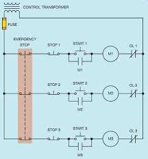 emergency stop switch symbol facbooik com E Stop Wiring Diagram e stop schematic symbol \ the wiring diagram \ readingrat 3 phase e stop wiring diagram