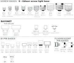 light bulb base sizes chart light bulb size light bulb sizes chart photo 5 of light light bulb base sizes