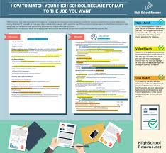 How to Match Your High School Resume Format to the Job You Want  #infographic | High school resume, Resume format and High school