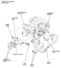 2001 honda civic wiring harness diagram wiring diagram and hernes wiring diagram radio civic 2001 maker 2003 honda accord headlight