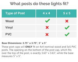 Led Post Cap Lights 4x4 Bronze Led For 4x4 Wood 5x5 Pvc Greenlighting Aluminum Solar