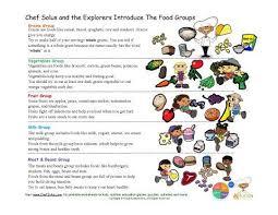 Easy And Colorful Basic Five Foods Groups Chart For Kids