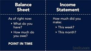 balance sheet vs income statement differences between the balance sheet and income statement