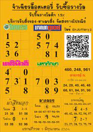 หวยแม่จำเนียร หวยแม่ทำเนียน1/6/64 | รวมหวยเด็ด เลขดังทุกสำนัก1/6/64หวยไทยรัฐ  แม่จำเนียร