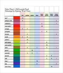 Basic Color Chart For Kids Coloring Chart For Kids Basic Food Coloring Chart Food Dye