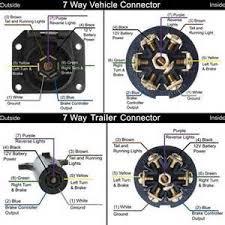 chevrolet trailer wiring diagram images chevrolet trailer wiring chevrolet get image about