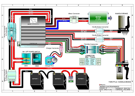 razor manuals mx650 version 8 wiring diagram