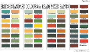 Military Paint Color Chart Related Keywords Suggestions