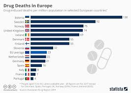 Countries Drug Problems Airliners Net