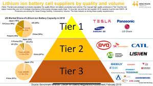 Tesla Size Chart