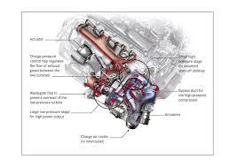 Oil Burners Cometh: New Diesel Engines