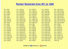 Roman Numeral Chart Template Maths24all ROMAN NUMERALS 24 TO 24 8