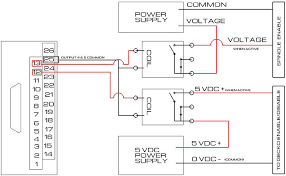 idec relay wiring diagram idec relay wiring diagram wiring Timing Relay Wiring Diagram latest posts of mmoe idec relay wiring diagram csmio ip m relay diagram by mmoe5150, agastat timing relay wiring diagram