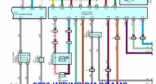 hilux wiring diagram wiring diagram toyota highlander wiring diagram and schematic
