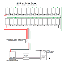 johns energy saving blog  i would love to have an emergency source of power derived from my solar panels short of re wiring all my panels i have not found it yet