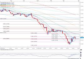 Euro To Find Direction On Greek Resolution Retail Fx