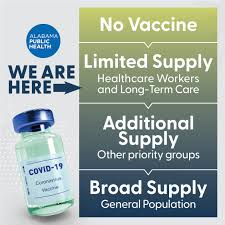 Vaccines approved for use and in clinical trials Vaccine Distribution Alabama Department Of Public Health Adph