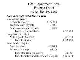 income tax payable balance sheet balance sheet example