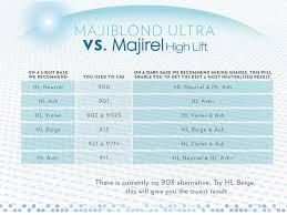 Majirel High Lift Shade Chart Loreal Professionnel Majirel High Lift