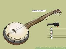5 String Banjo Tuning Chart Get Tuned Banjo