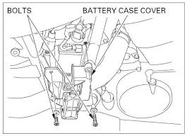 fuse box on honda shadow fuse wiring diagrams