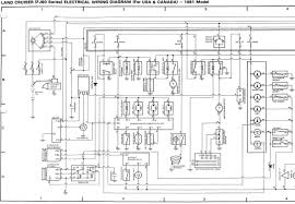 1964 wiring diagram wiring diagram for impala the wiring diagram avanti wiring diagram automotive wiring diagram database 1964 avanti wiring diagram 1964 wiring diagrams on 1963