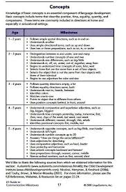 Child Vocabulary Development Chart Knowledge Of Basic Concepts Is An Essential Component Of