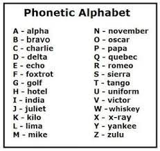 Learn about phonetic alphabet with free interactive flashcards. Phonetic Alphabet