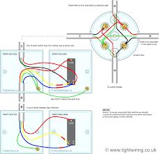 wiring a german light switch wire center \u2022 2-Way Switch Wiring Diagram german light switch wiring example electrical wiring diagram u2022 rh cranejapan co basic wiring light switch