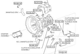 transmission r a60 manual transmission information your 6 speed by far this is one of the largest flaws in the designing of the clutch toyota and aisn should be ashamed as they do not allow enough clutch adjustment