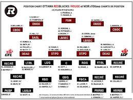 Ottawa Redblacks Depth Chart 2017
