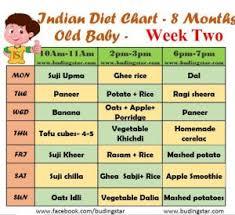 Pregnancy Diet Chart Month By Month Bedowntowndaytona Com