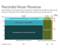 Charts By Type Mekko Graphics