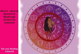 Read Your Birth Chart To Better Understand Your Situation