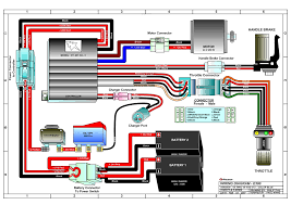 moped wiring diagram wiring diagrams and schematics servicemanuals motorcycle how to and repair
