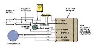 ford duraspark ii in ford ignition wiring diagram wiring diagram ford duraspark ii in ford ignition wiring diagram