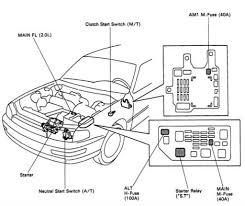 Great farm diary womerlippi homestead annals 1993 toyota corolla fuse box diagram