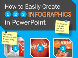 Powerpoint Infographic Template Free The Marketers Simple Guide To Creating Infographics In Powerpoint