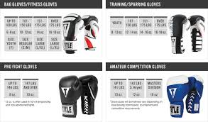 How Heavy Are Boxing Gloves Our Official Weight Guide