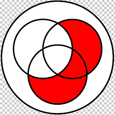 Boolean Algebra Venn Diagram Venn Diagram Set Png Clipart Area Ball Black And White
