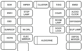 2000 mercury cougar v6 fuse box diagram lock wiring free download 2000 mercury cougar fuse box diagram 2000 mercury cougar v6 fuse box diagram lock wiring free download auto genius