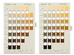 Gardner Color Scale Chart Munsell Soil Color Yr Kit
