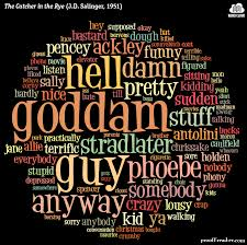 Catcher In The Rye Quotes Inspiration Word Cloud Of The Catcher In The Rye Prooffreader
