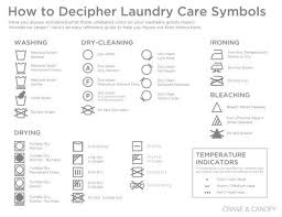 Washing Chart Laundry Care Symbols What Do They Mean Crane Canopy