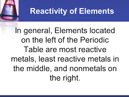How are elements organized on the Periodic Table? - ppt download