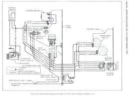 1990 ford f150 wiper motor wiring diagram 2000 ranger 2001 diagrams 1990 ford f150 wiper motor wiring diagram 2000 ranger 2001 diagrams o dash wirin