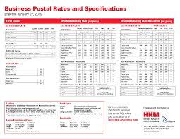 New Usps Rate Chart Available For Download Hkm Direct