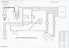 mf 65 tractor ignition switch wiring diagram wrg 1822 massey small resolution of 1952 ferguson tractor wiring wiring diagram advance 1250 ferguson tractor wiring diagram
