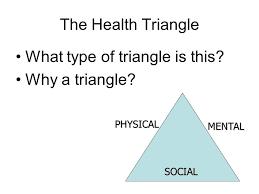 Mental Health Wellness Lesson 2 Thinking Skill: Make decisions ...